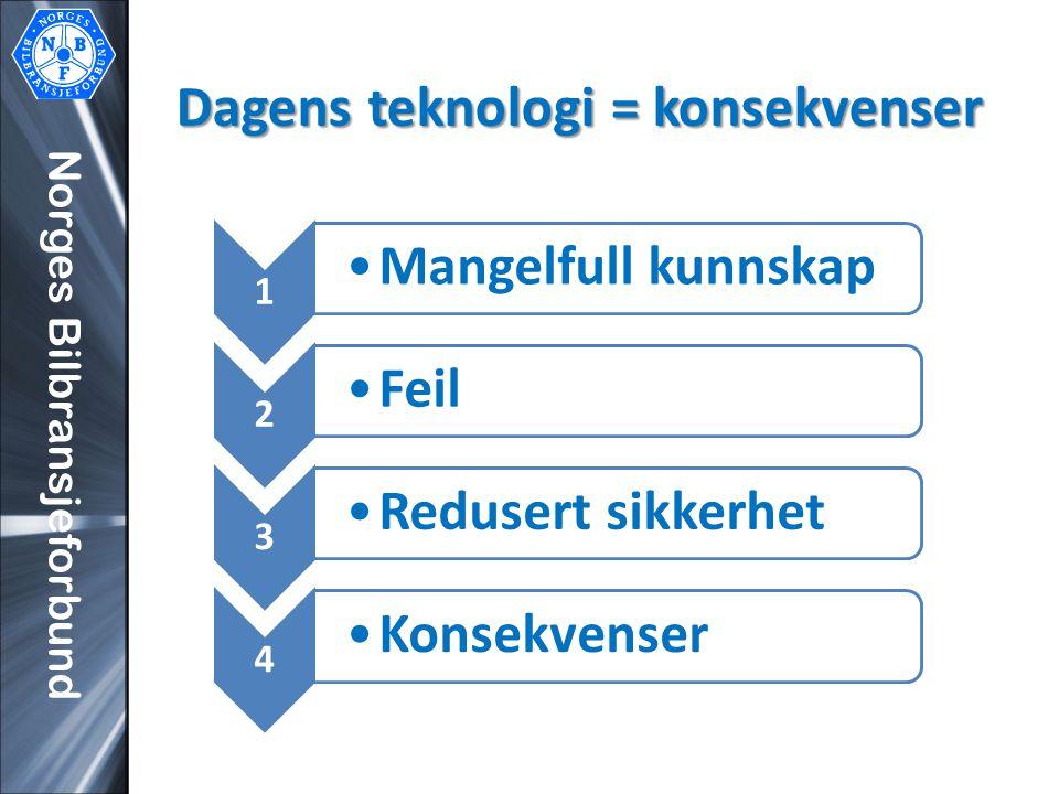 Norges Bilbransjeforbund SIKRE BILSKADEREPARASJONER 9 ????.