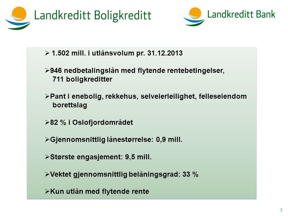 4 82 % gitt med pant i boligmarkedet i områder rundt Oslofjorden