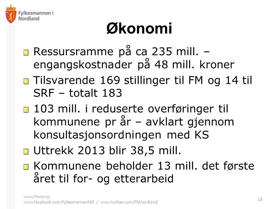 Økonomi Ressursramme på ca 235 mill. – engangskostnader på 48 mill. kroner Tilsvarende 169 stillinger til FM og 14 til SRF – totalt 183 103 mill. i re
