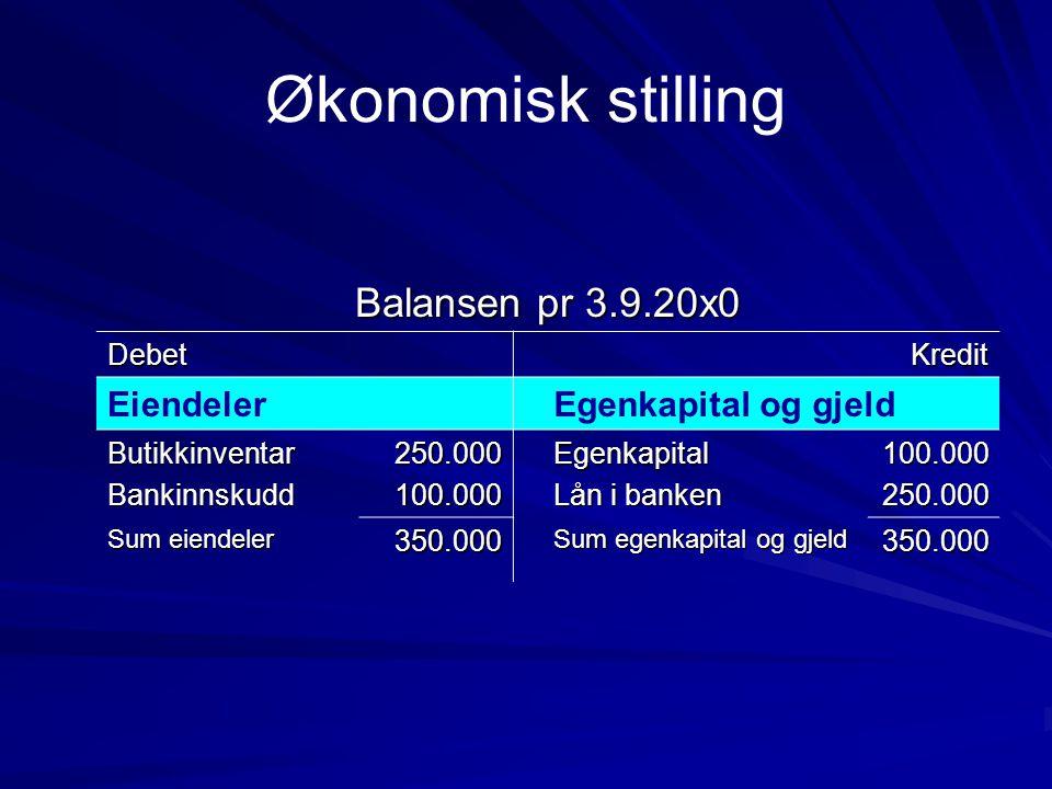 Økonomisk stilling Balansen pr 3.9.20x0 DebetKredit EiendelerEgenkapital og gjeld ButikkinventarBankinnskudd250.000100.000Egenkapital Lån i banken 100.000250.000 Sum eiendeler 350.000 Sum egenkapital og gjeld 350.000