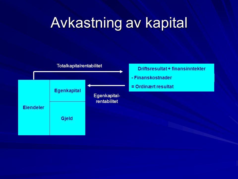 Avkastning av kapital Eiendeler Gjeld Egenkapital Egenkapital- rentabilitet Totalkapitalrentabilitet Driftsresultat + finansinntekter - Finanskostnader = Ordinært resultat
