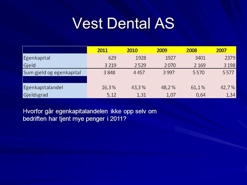Vest Dental AS Hvorfor går egenkapitalandelen ikke opp selv om bedriften har tjent mye penger i 2011?