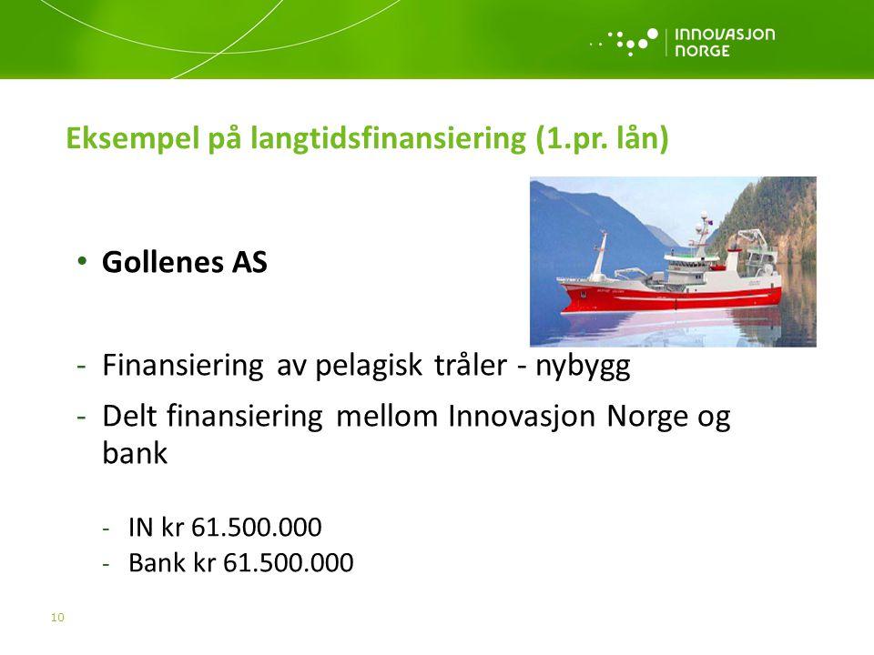 Eksempel på langtidsfinansiering (1.pr.