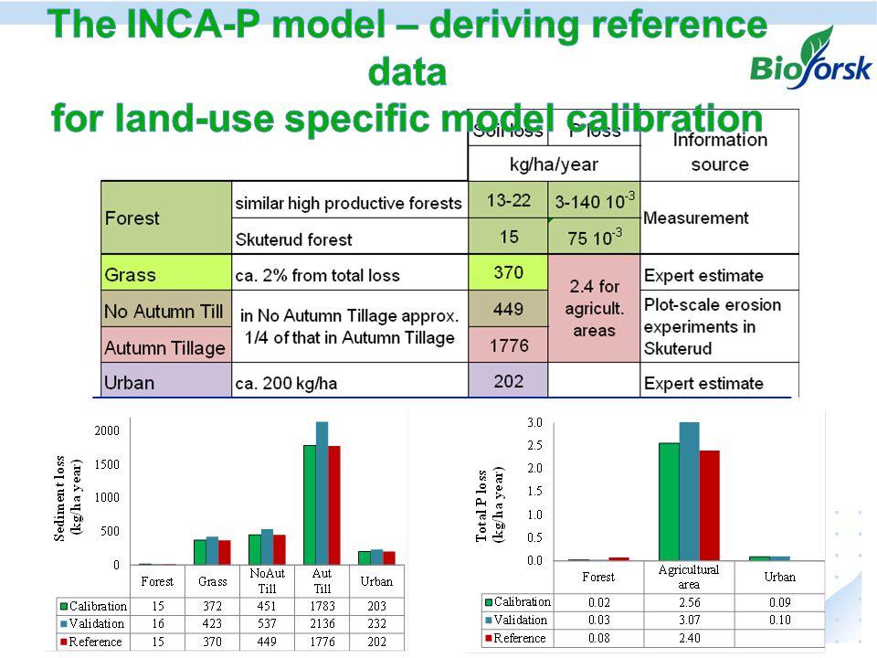 Ekstremer i avrenning under klima endringer, hvordan kan vi anvende resultater fra JOVA - programmet