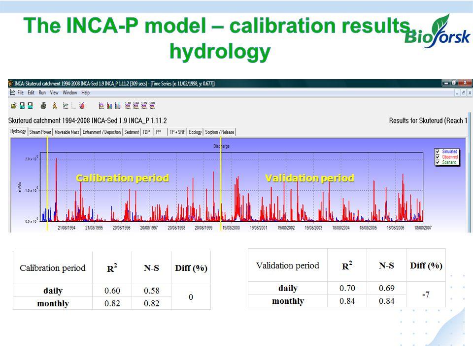 Ekstremer i avrenning under klima endringer, hvordan kan vi anvende resultater fra JOVA - programmet Calibration period Validation period