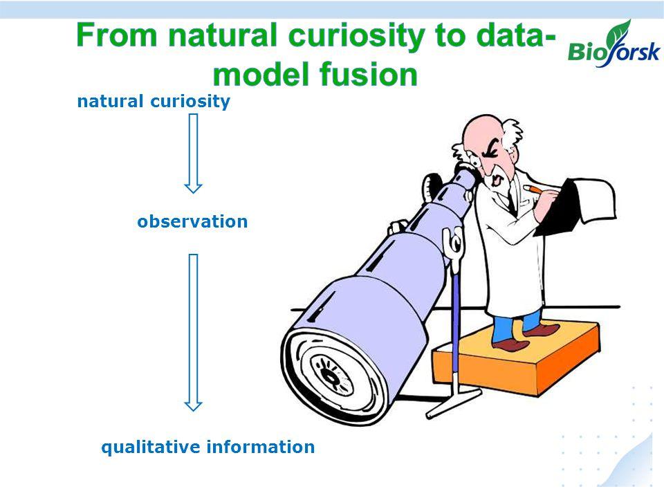 Ekstremer i avrenning under klima endringer, hvordan kan vi anvende resultater fra JOVA - programmet • Natural curiosity  observations  information Measurements monitoring data spatio-temporal data base