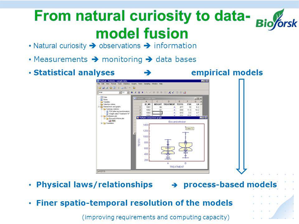 Ekstremer i avrenning under klima endringer, hvordan kan vi anvende resultater fra JOVA - programmet qualitative information and experts knowledge models spatio-temporal data bases data- model fusion Data-model fusion is an advanced approach for studying complex systems