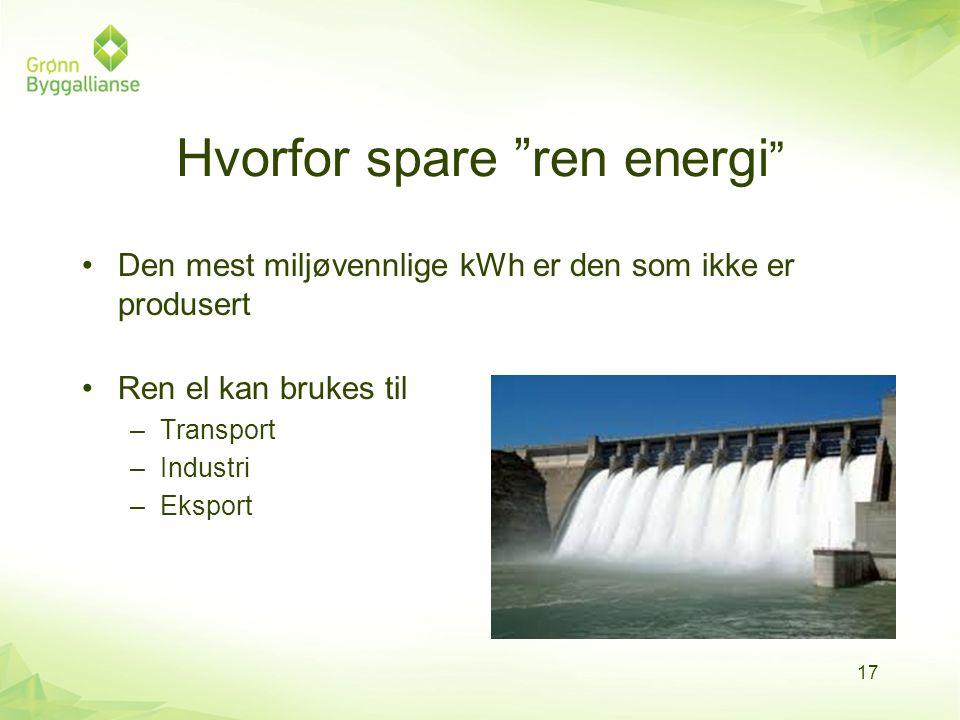 """Hvorfor spare """"ren energi """" •Den mest miljøvennlige kWh er den som ikke er produsert •Ren el kan brukes til –Transport –Industri –Eksport 17"""
