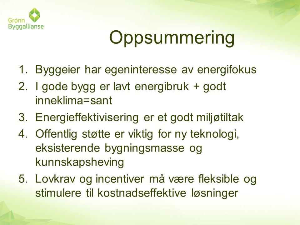 Oppsummering 1.Byggeier har egeninteresse av energifokus 2.I gode bygg er lavt energibruk + godt inneklima=sant 3.Energieffektivisering er et godt mil