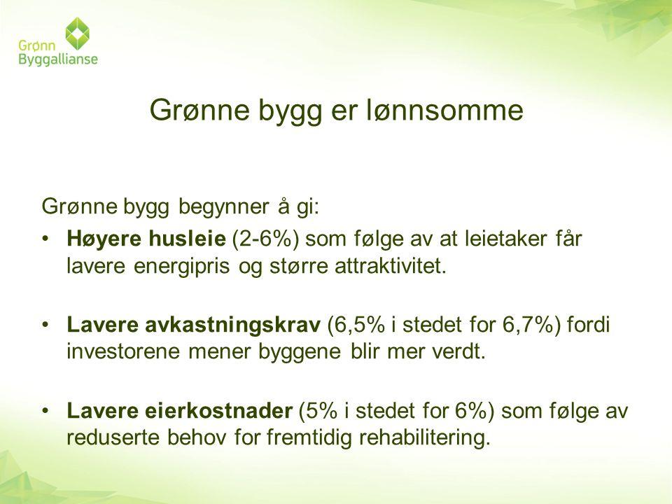 Grønne bygg er lønnsomme Grønne bygg begynner å gi: •Høyere husleie (2-6%) som følge av at leietaker får lavere energipris og større attraktivitet. •L