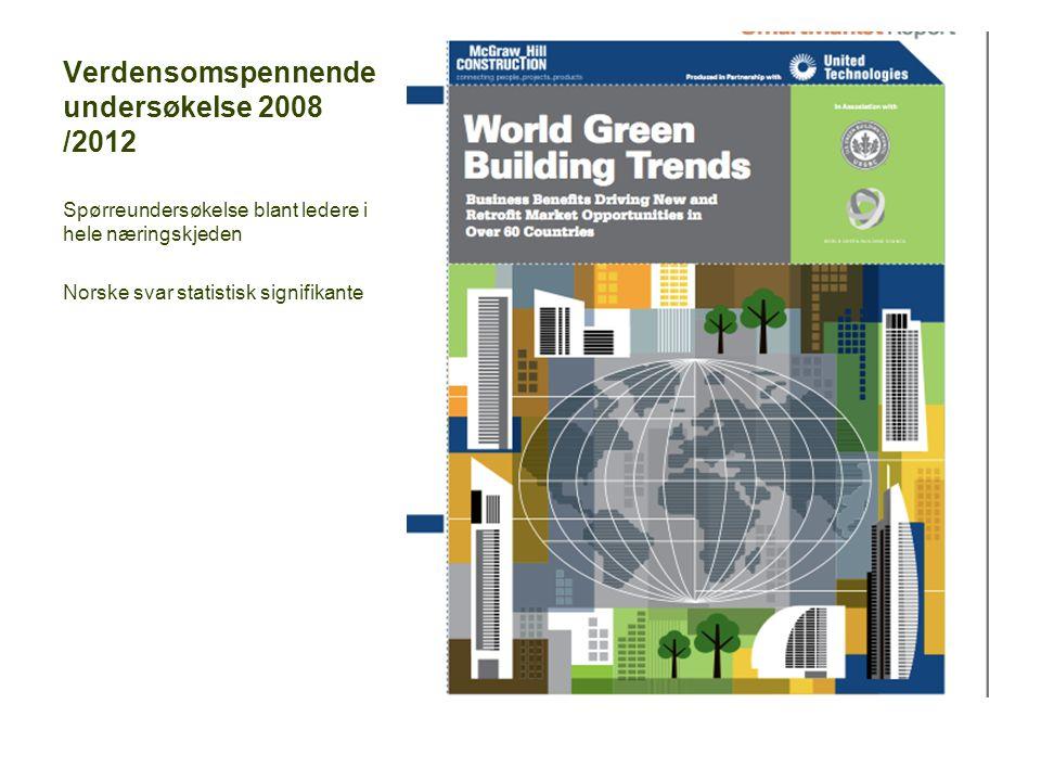 Verdensomspennende undersøkelse 2008 /2012 Spørreundersøkelse blant ledere i hele næringskjeden Norske svar statistisk signifikante