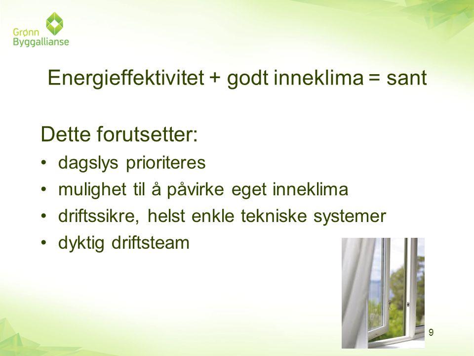 Energieffektivitet + godt inneklima = sant Dette forutsetter: •dagslys prioriteres •mulighet til å påvirke eget inneklima •driftssikre, helst enkle te