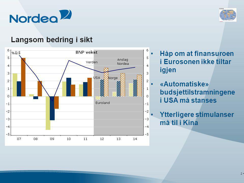 •Håp om at finansuroen i Eurosonen ikke tiltar igjen •«Automatiske» budsjettilstramningene i USA må stanses •Ytterligere stimulanser må til i Kina Langsom bedring i sikt 2 •