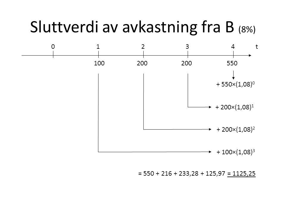 Sluttverdi av avkastning fra B (8%) + 100×(1,08) 3 + 200×(1,08) 2 + 200×(1,08) 1 = 550 + 216 + 233,28 + 125,97 = 1125,25 t0123 200100200 4 550 + 550×(