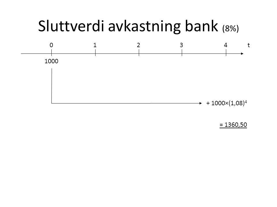 Sluttverdi avkastning bank (8%) t01234 1000 + 1000×(1,08) 4 = 1360,50