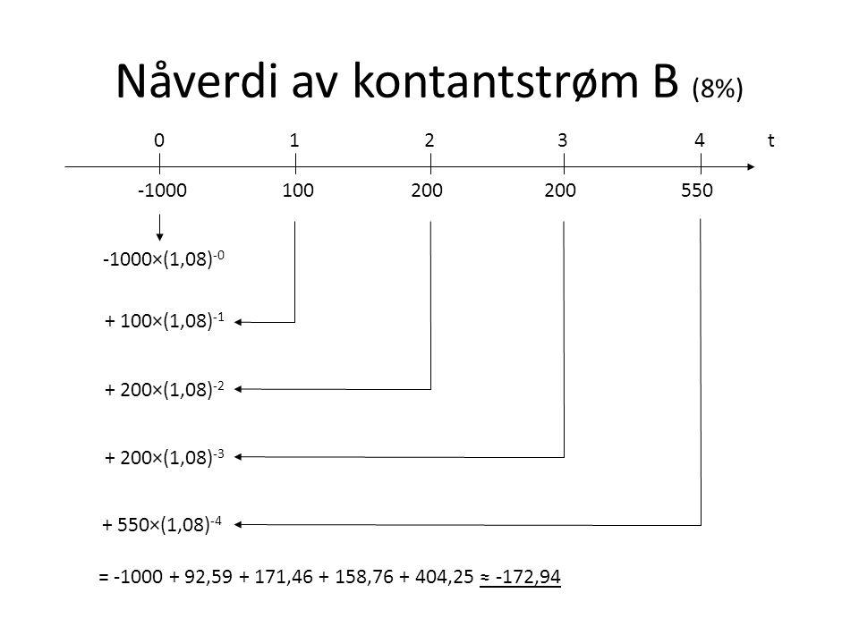 Nåverdi av kontantstrøm B (8%) -1000×(1,08) -0 + 100×(1,08) -1 + 200×(1,08) -2 + 200×(1,08) -3 = -1000 + 92,59 + 171,46 + 158,76 + 404,25 ≈ -172,94 t0