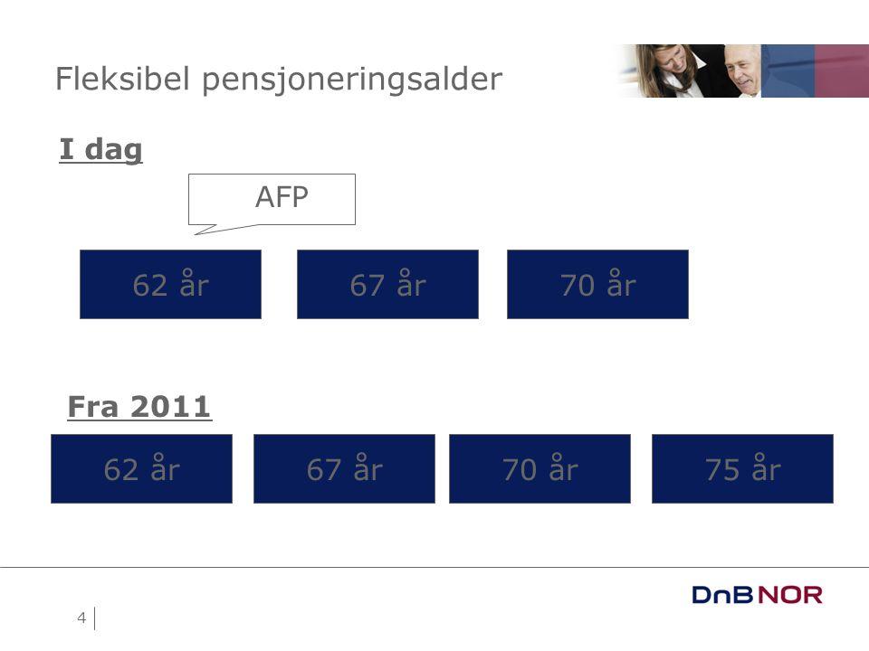 4 Fleksibel pensjoneringsalder 62 år67 år70 år 75 år70 år67 år62 år Fra 2011 I dag AFP