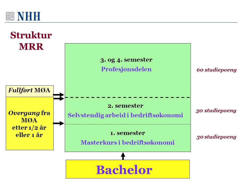 Struktur MRR 30 studiepoeng 60 studiepoeng 1. semester Masterkurs i bedriftsøkonomi 2. semester Selvstendig arbeid i bedriftsøkonomi 3. og 4. semester