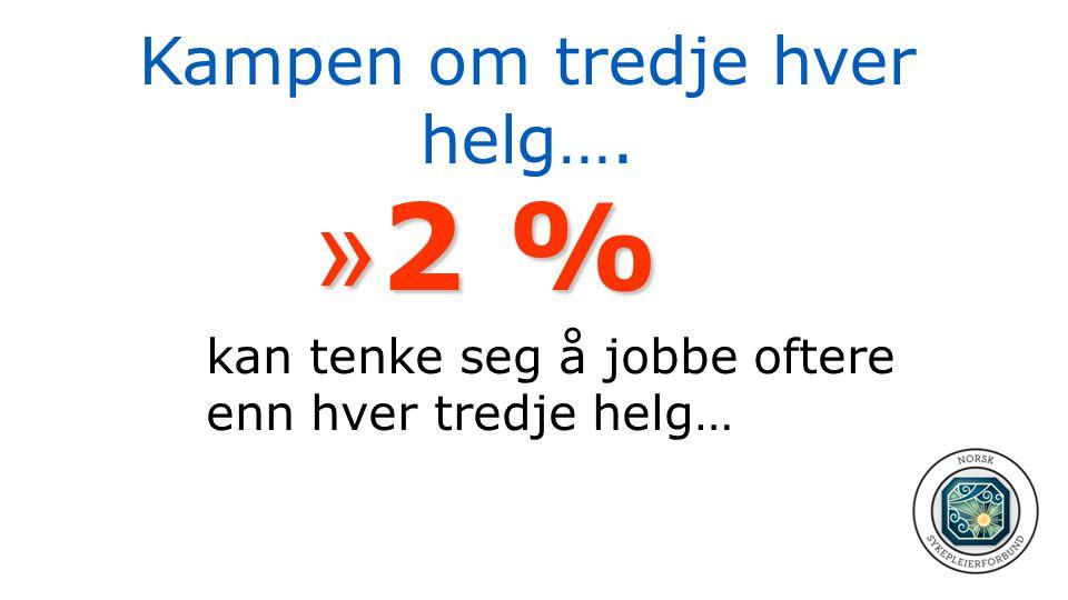Kampen om tredje hver helg…. » 2 % kan tenke seg å jobbe oftere enn hver tredje helg…