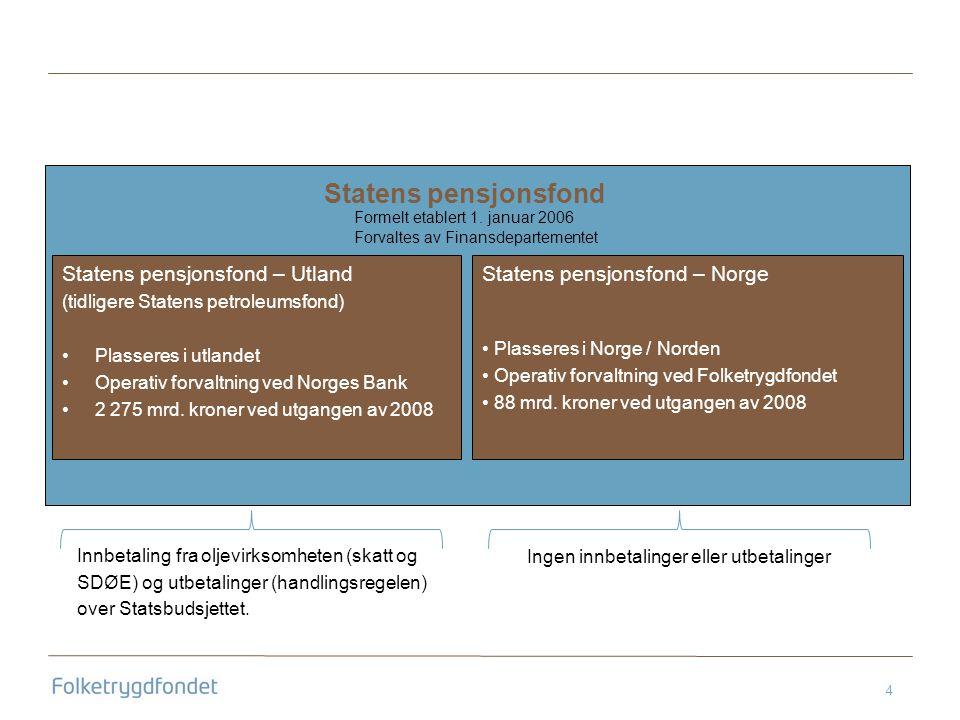 4 Statens pensjonsfond Formelt etablert 1.