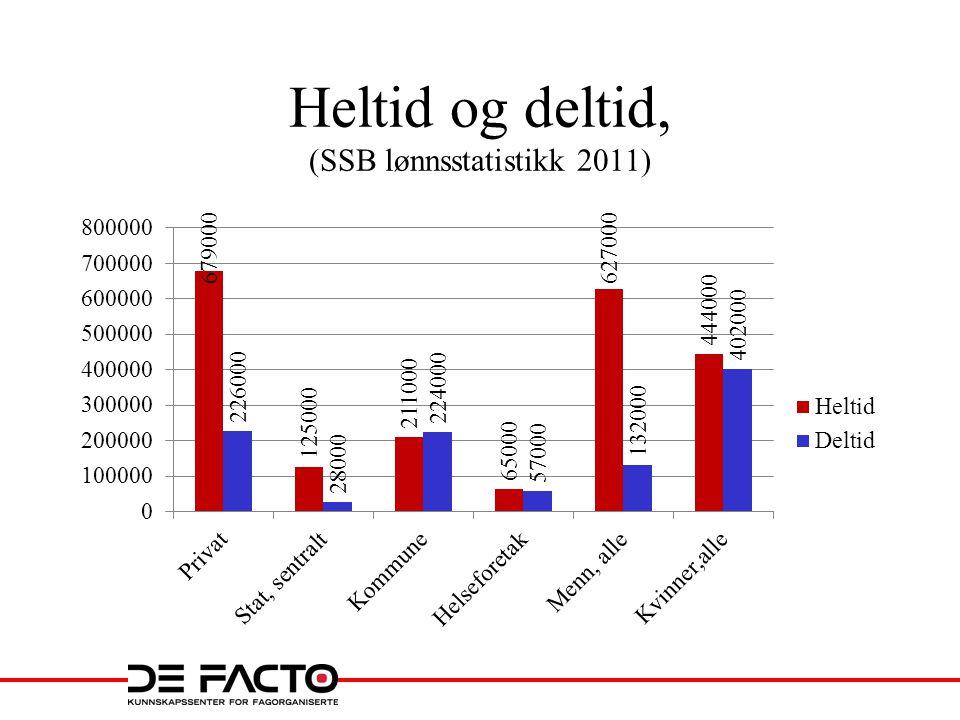 Heltid og deltid, (SSB lønnsstatistikk 2011)
