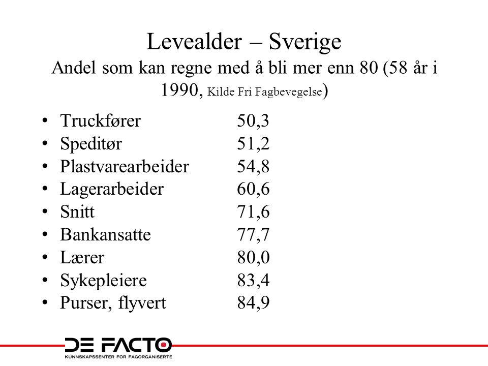 Levealder – Sverige Andel som kan regne med å bli mer enn 80 (58 år i 1990, Kilde Fri Fagbevegelse ) • Truckfører50,3 • Speditør51,2 • Plastvarearbeider54,8 • Lagerarbeider60,6 • Snitt 71,6 • Bankansatte77,7 • Lærer80,0 • Sykepleiere83,4 • Purser, flyvert84,9