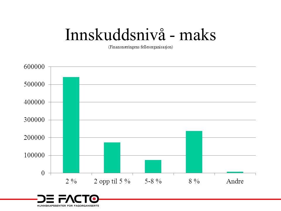 Innskuddsnivå - maks (Finansnæringens fellesorganisasjon)
