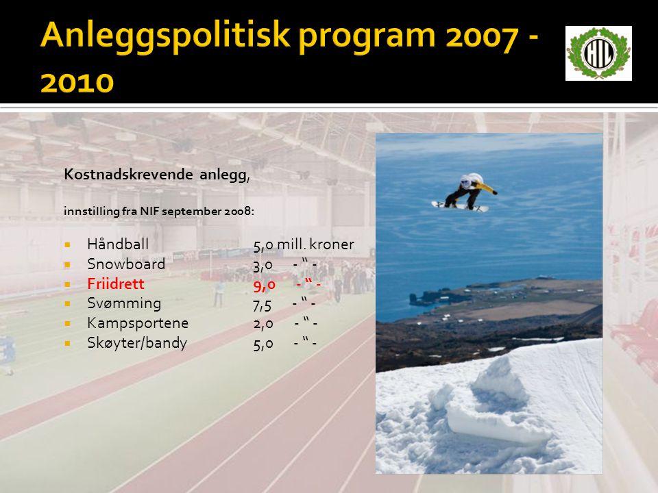 Kostnadskrevende anlegg, innstilling fra NIF september 2008:  Håndball 5,0 mill.