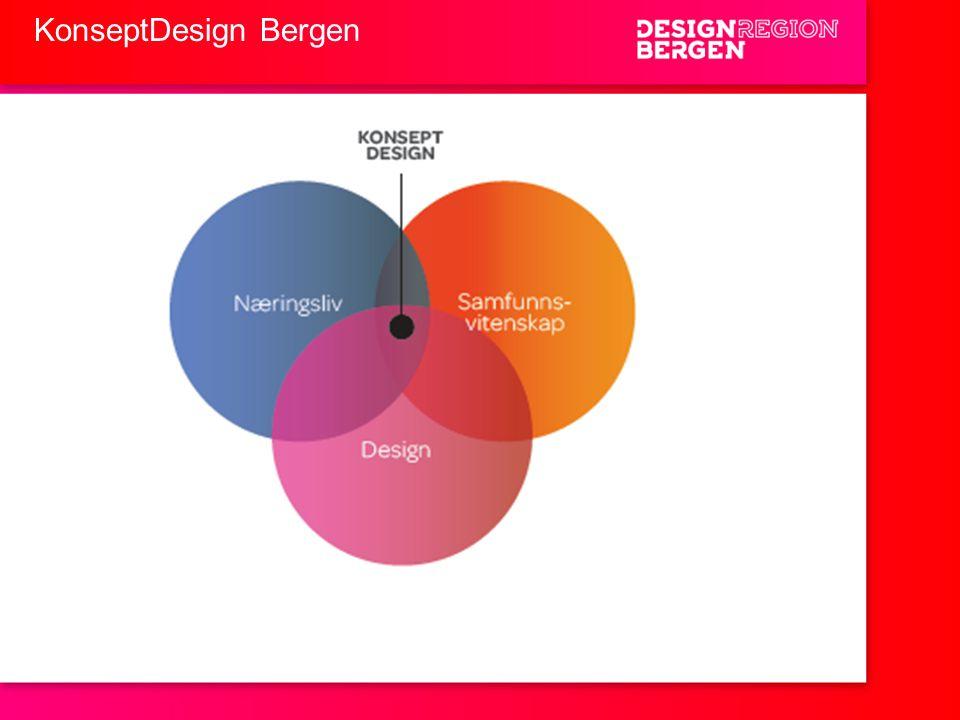 KonseptDesign Bergen