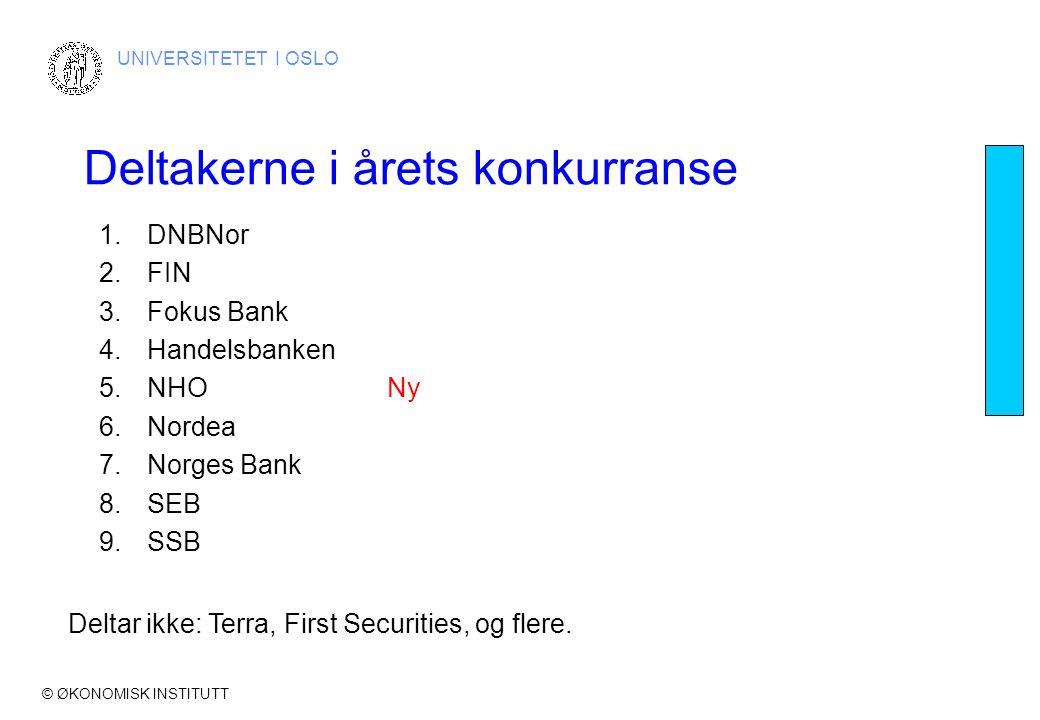 © ØKONOMISK INSTITUTT UNIVERSITETET I OSLO Deltakerne i årets konkurranse 1.DNBNor 2.FIN 3.Fokus Bank 4.Handelsbanken 5.NHONy 6.Nordea 7.Norges Bank 8.SEB 9.SSB Deltar ikke: Terra, First Securities, og flere.