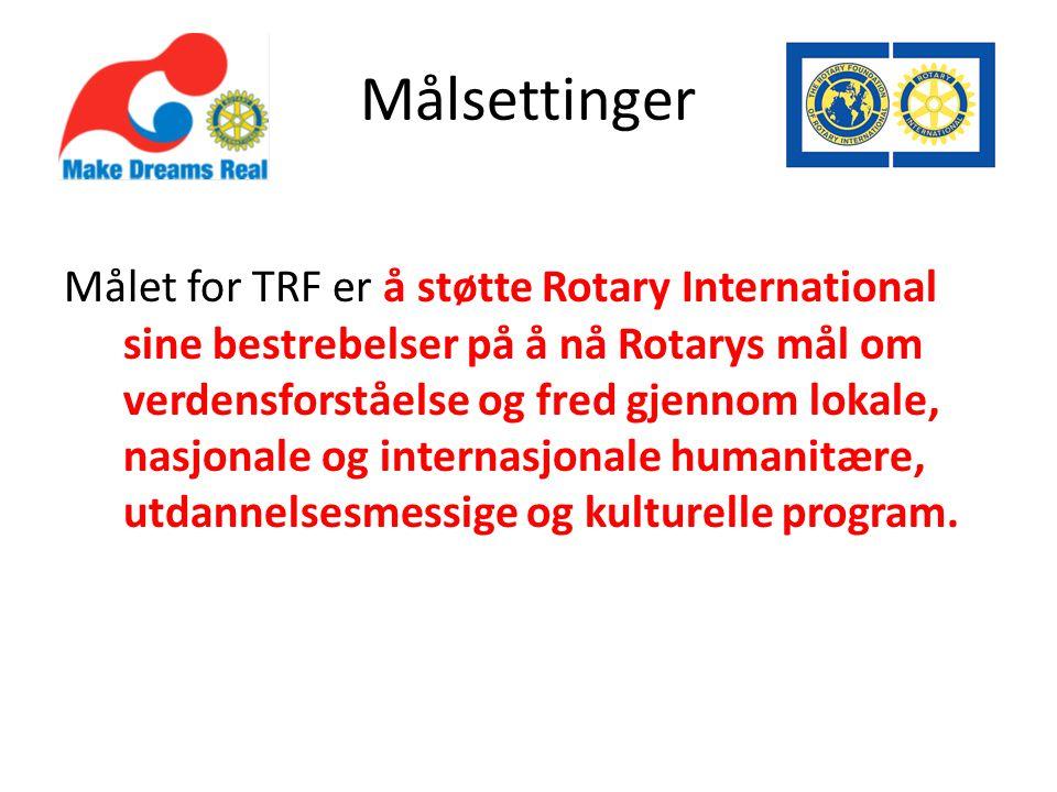 Målsettinger Målet for TRF er å støtte Rotary International sine bestrebelser på å nå Rotarys mål om verdensforståelse og fred gjennom lokale, nasjonale og internasjonale humanitære, utdannelsesmessige og kulturelle program.