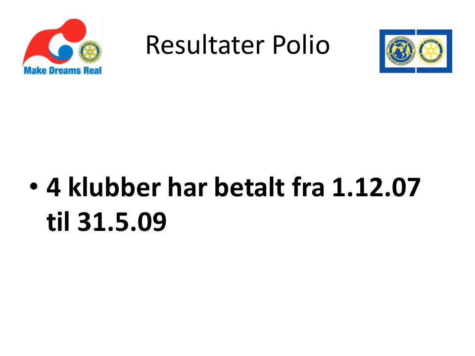 Resultater Polio • 4 klubber har betalt fra 1.12.07 til 31.5.09
