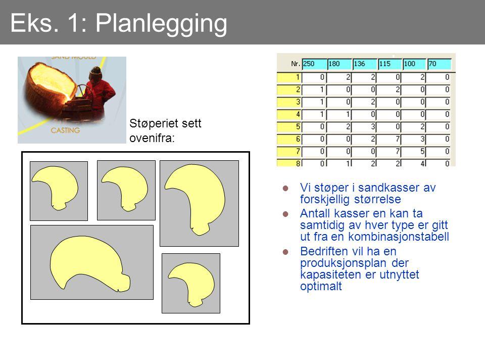 Eks. 1: Planlegging  Vi støper i sandkasser av forskjellig størrelse  Antall kasser en kan ta samtidig av hver type er gitt ut fra en kombinasjonsta