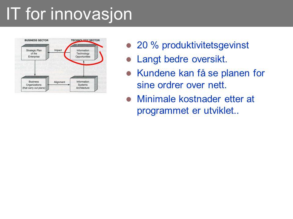 IT for innovasjon  20 % produktivitetsgevinst  Langt bedre oversikt.  Kundene kan få se planen for sine ordrer over nett.  Minimale kostnader ette