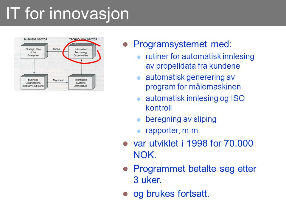 IT for innovasjon  Programsystemet med:  rutiner for automatisk innlesing av propelldata fra kundene  automatisk generering av program for målemask