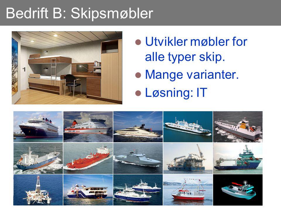 Bedrift B: Skipsmøbler  Utvikler møbler for alle typer skip.  Mange varianter.  Løsning: IT