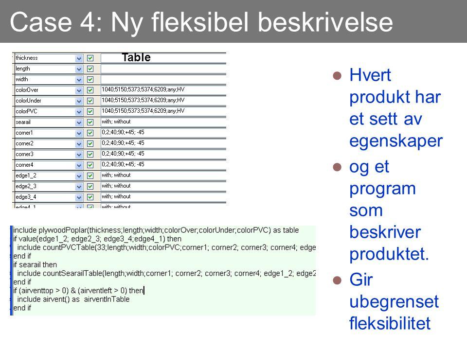 Case 4: Ny fleksibel beskrivelse  Hvert produkt har et sett av egenskaper  og et program som beskriver produktet.  Gir ubegrenset fleksibilitet Tab