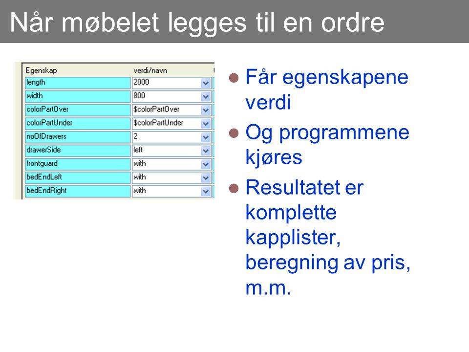 Når møbelet legges til en ordre  Får egenskapene verdi  Og programmene kjøres  Resultatet er komplette kapplister, beregning av pris, m.m.