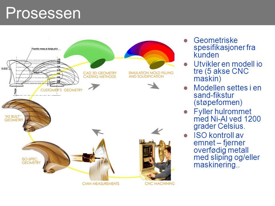 Prosessen  Geometriske spesifikasjoner fra kunden  Utvikler en modell io tre (5 akse CNC maskin)  Modellen settes i en sand-fikstur (støpeformen) 