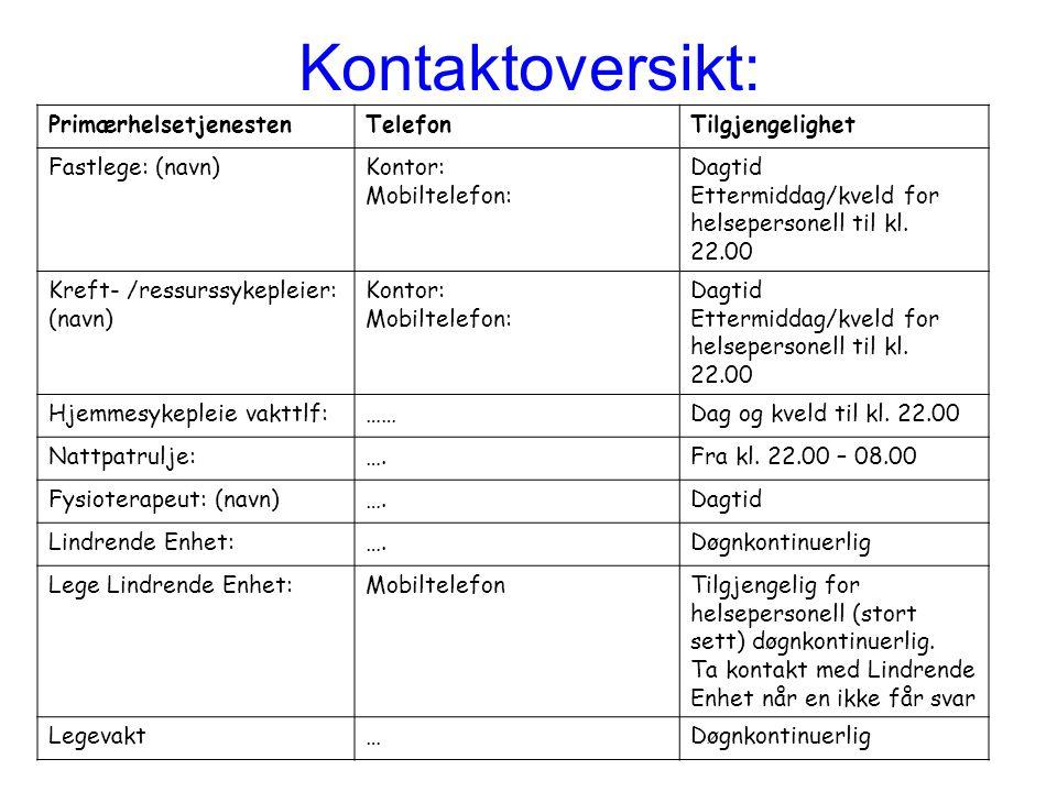 Kontaktoversikt: PrimærhelsetjenestenTelefonTilgjengelighet Fastlege: (navn)Kontor: Mobiltelefon: Dagtid Ettermiddag/kveld for helsepersonell til kl.