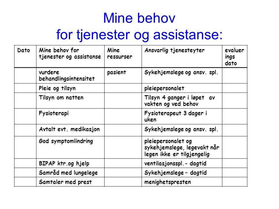 Mine behov for tjenester og assistanse: DatoMine behov for tjenester og assistanse Mine ressurser Ansvarlig tjenesteyterevaluer ings dato vurdere beha