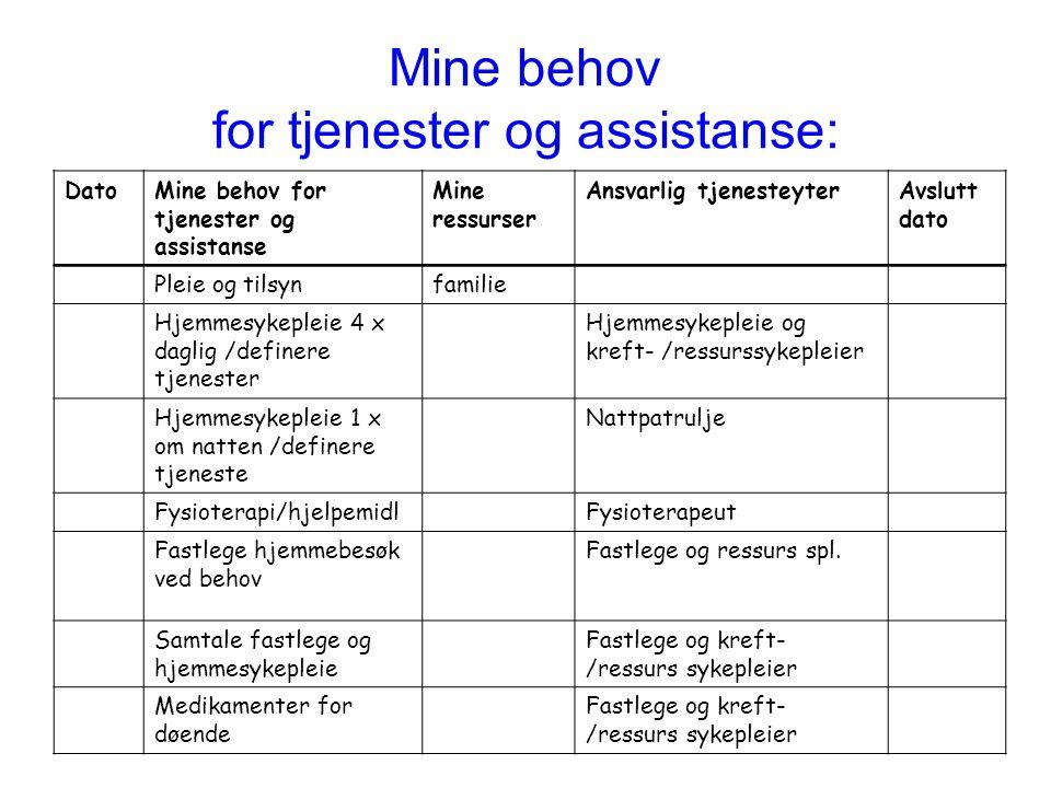 Mine behov for tjenester og assistanse: DatoMine behov for tjenester og assistanse Mine ressurser Ansvarlig tjenesteyterAvslutt dato Pleie og tilsynfa