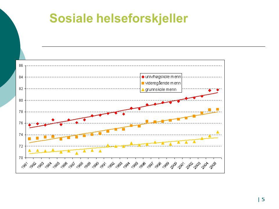 Kommuneplanens samfunnsdel  Skal beskrive overordnede mål for kommunesamf., komm.org,  Beskrive/avgrense satsingsene  Vurdere alt.