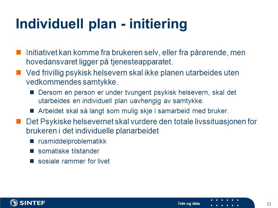 Tele og data 23 Individuell plan - initiering  Initiativet kan komme fra brukeren selv, eller fra pårørende, men hovedansvaret ligger på tjenesteappa