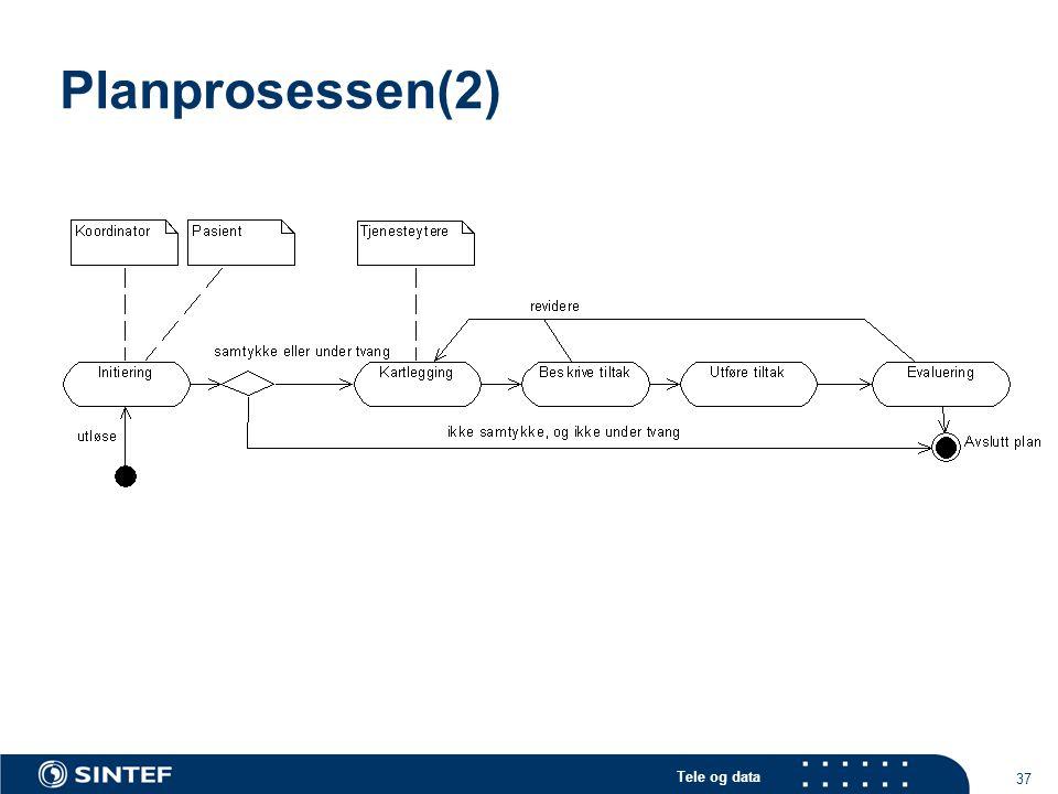 Tele og data 37 Planprosessen(2)