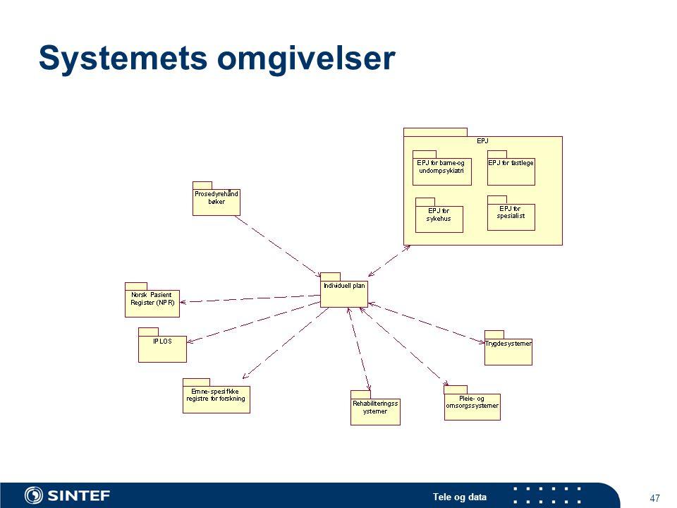 Tele og data 47 Systemets omgivelser