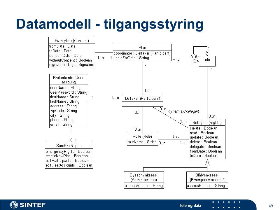 Tele og data 49 Datamodell - tilgangsstyring