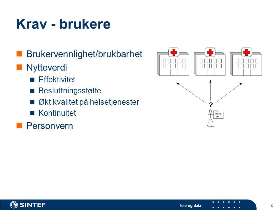 Tele og data 6 Krav - brukere  Brukervennlighet/brukbarhet  Nytteverdi  Effektivitet  Besluttningsstøtte  Økt kvalitet på helsetjenester  Kontin