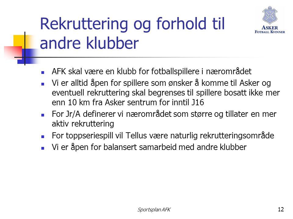 Sportsplan AFK 12 Rekruttering og forhold til andre klubber  AFK skal være en klubb for fotballspillere i nærområdet  Vi er alltid åpen for spillere