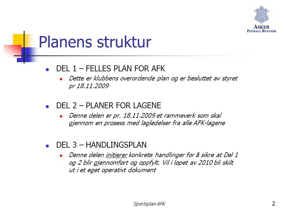 Sportsplan AFK 2 Planens struktur  DEL 1 – FELLES PLAN FOR AFK  Dette er klubbens overordende plan og er besluttet av styret pr 18.11.2009  DEL 2 –